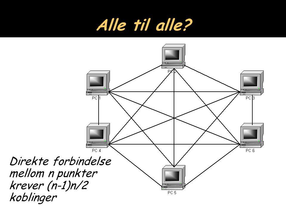 5 Alle til alle Direkte forbindelse mellom n punkter krever (n-1)n/2 koblinger