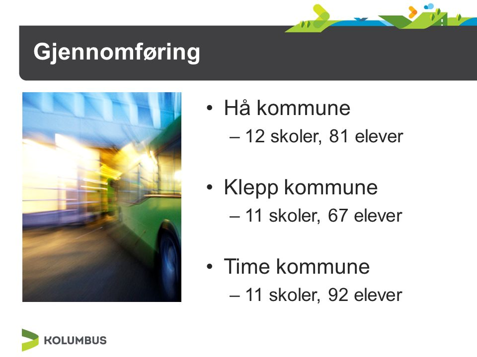 Gjennomføring Hå kommune –12 skoler, 81 elever Klepp kommune –11 skoler, 67 elever Time kommune –11 skoler, 92 elever