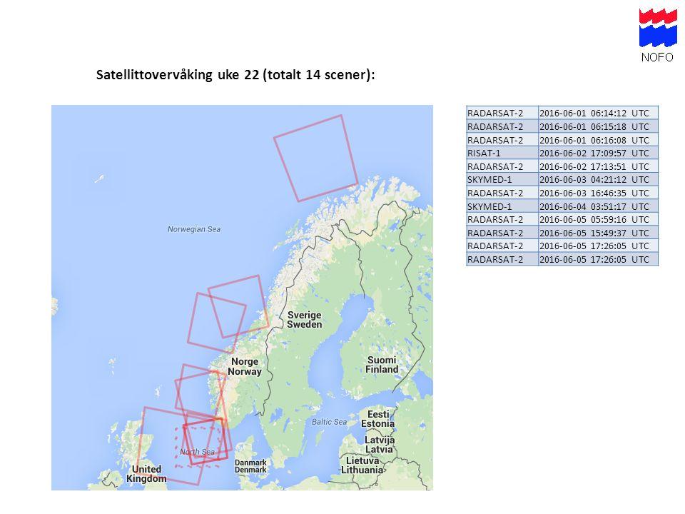 Satellittovervåking uke 22 (totalt 14 scener): RADARSAT-22016-06-01 06:14:12 UTC RADARSAT-22016-06-01 06:15:18 UTC RADARSAT-22016-06-01 06:16:08 UTC RISAT-12016-06-02 17:09:57 UTC RADARSAT-22016-06-02 17:13:51 UTC SKYMED-12016-06-03 04:21:12 UTC RADARSAT-22016-06-03 16:46:35 UTC SKYMED-12016-06-04 03:51:17 UTC RADARSAT-22016-06-05 05:59:16 UTC RADARSAT-22016-06-05 15:49:37 UTC RADARSAT-22016-06-05 17:26:05 UTC RADARSAT-22016-06-05 17:26:05 UTC