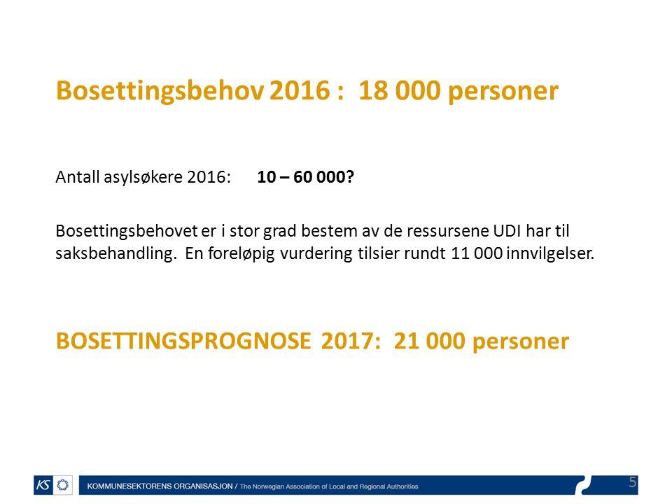 Bosettingsbehov 2016 : 18 000 personer Antall asylsøkere 2016: 10 – 60 000.