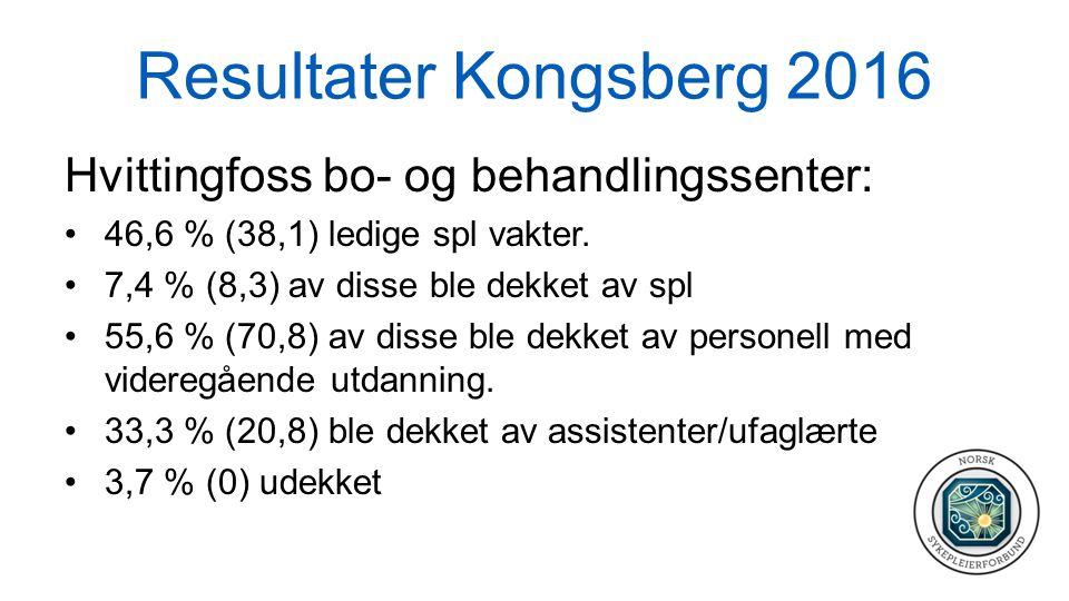 Resultater Kongsberg 2016 Hvittingfoss bo- og behandlingssenter: 46,6 % (38,1) ledige spl vakter. 7,4 % (8,3) av disse ble dekket av spl 55,6 % (70,8)