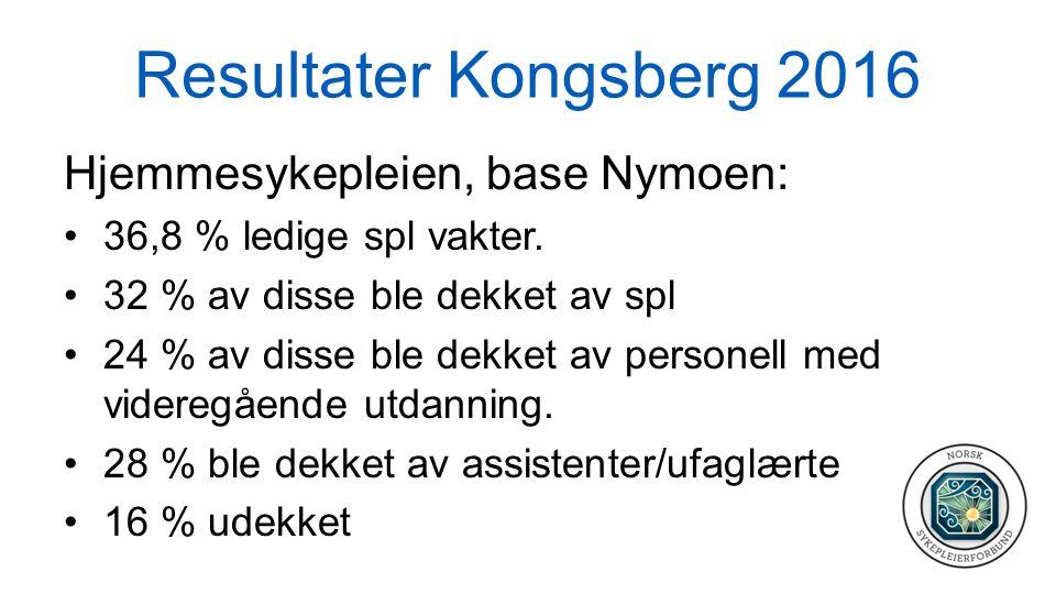 Resultater Kongsberg 2016 Hjemmesykepleien, base Nymoen: 36,8 % ledige spl vakter. 32 % av disse ble dekket av spl 24 % av disse ble dekket av persone