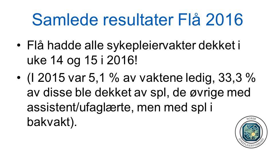 Samlede resultater Flå 2016 Flå hadde alle sykepleiervakter dekket i uke 14 og 15 i 2016.