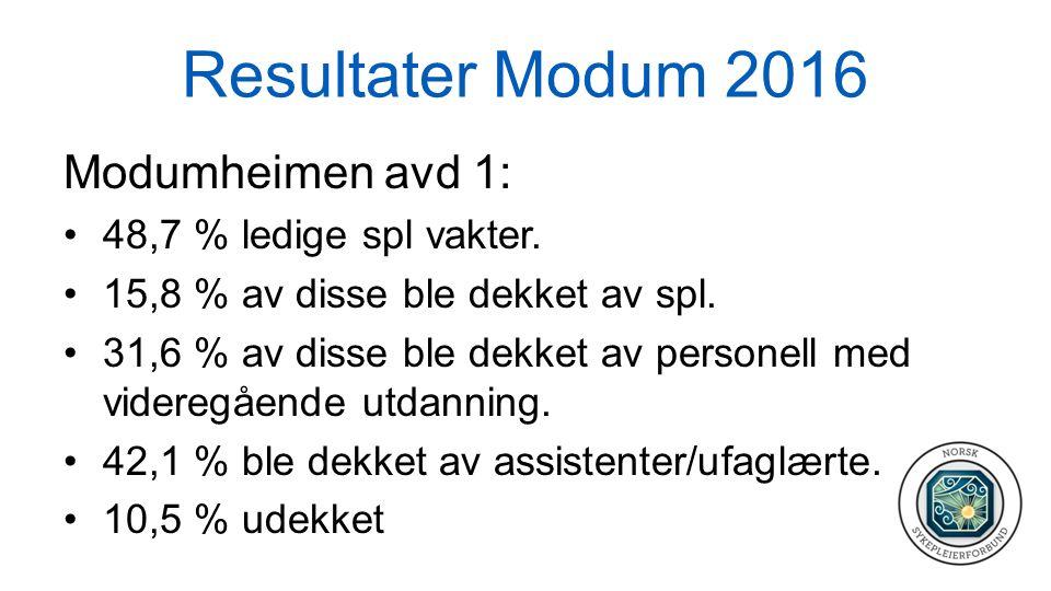 Resultater Modum 2016 Modumheimen avd 1: 48,7 % ledige spl vakter.
