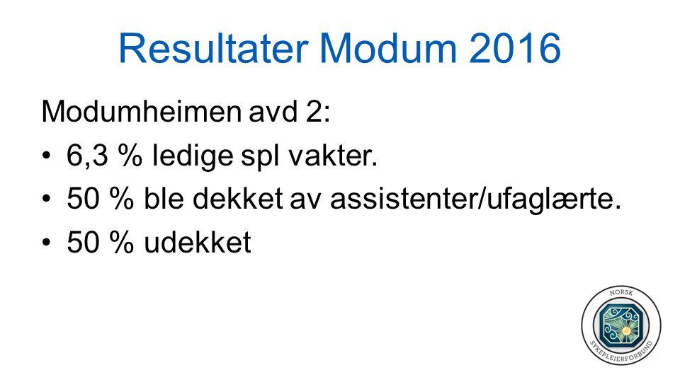 Resultater Modum 2016 Modumheimen avd 2: 6,3 % ledige spl vakter. 50 % ble dekket av assistenter/ufaglærte. 50 % udekket
