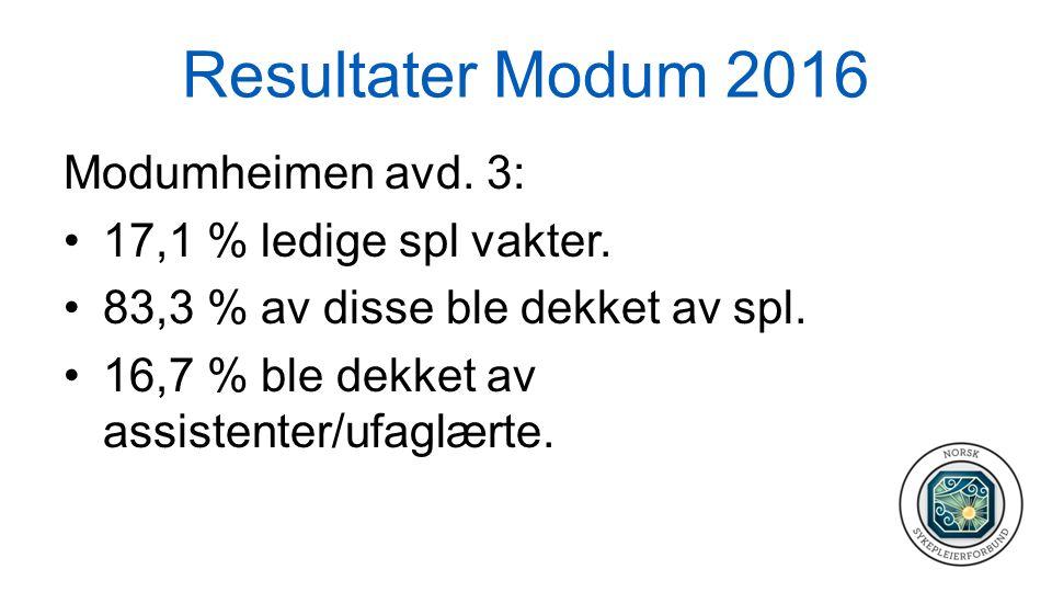 Resultater Modum 2016 Modumheimen avd. 3: 17,1 % ledige spl vakter.