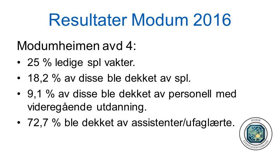 Resultater Modum 2016 Modumheimen avd 4: 25 % ledige spl vakter.