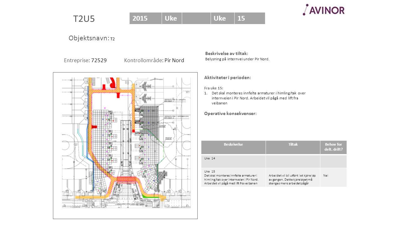 Aktiviteter i perioden: Fra uke 15: 1.Det skal monteres innfelte armaturer i himling/tak over internveien i Pir Nord.
