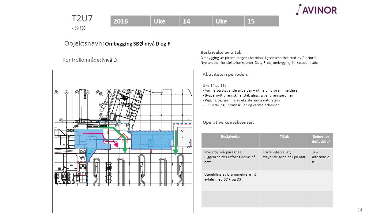 Bilde av område (Helst med en markering av området som berøres) Aktiviteter i perioden: Uke 14 og 15: - Varme og støvende arbeider – utmelding brannmeldere - Bygge nytt brannskille, stål, glass, gips, branngardiner - Pigging og fjerning av eksisterende naturstein -Hulltaking i brannskiller og varme arbeider Operative konsekvenser: T2U7 - SBØ 2016Uke14Uke15 BeskrivelseTiltakBehov for delt.