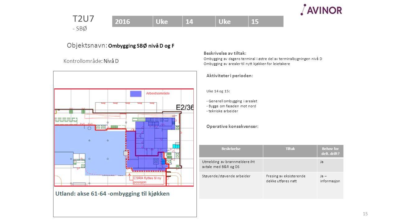 Bilde av område (Helst med en markering av området som berøres) Aktiviteter i perioden: Uke 14 og 15: - Generell ombygging i arealet - Bygge om fasaden mot nord - tekniske arbeider Operative konsekvenser: BeskrivelseTiltakBehov for delt.