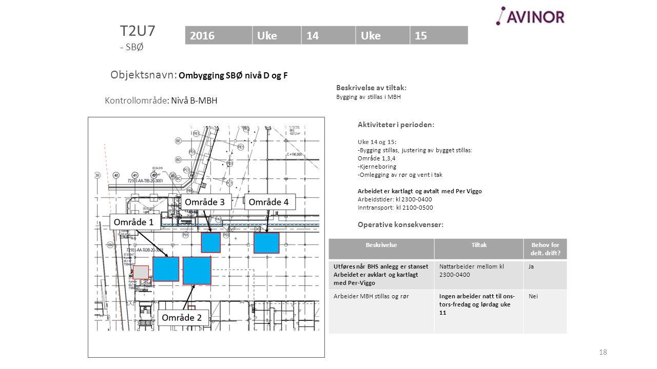 Bilde av område (Helst med en markering av området som berøres) Aktiviteter i perioden: Uke 14 og 15: -Bygging stillas, justering av bygget stillas: Område 1,3,4 -Kjerneboring -Omlegging av rør og vent i tak Arbeidet er kartlagt og avtalt med Per Viggo Arbeidstider: kl 2300-0400 Inntransport: kl 2100-0500 Operative konsekvenser: BeskrivelseTiltakBehov for delt.