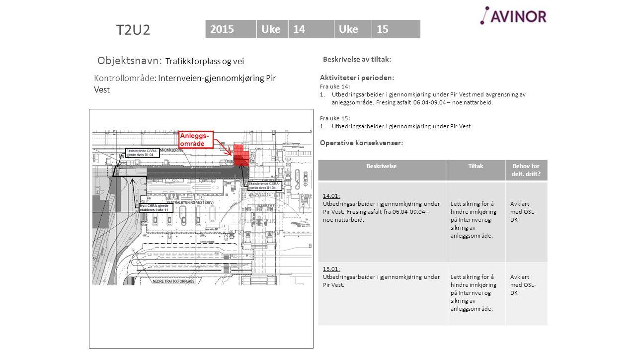 Aktiviteter i perioden: Fra uke 14: 1.Diverse arbeider inn mot JBS 2.Komplettering rulletrapper og ståltrapp Fra uke 15: 1.Diverse arbeider inn mot JBS 2.Komplettering rulletrapper og ståltrapp Operative konsekvenser: T2U2 - SBV (JBS) BeskrivelseTiltakBehov for delt.