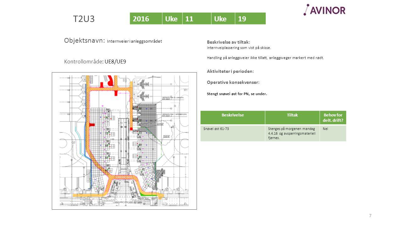 Bilde av område (Helst med en markering av området so Aktiviteter i perioden: I uke 14: 1.Avløp fra toaletter nivå E utland legges om i MBH.