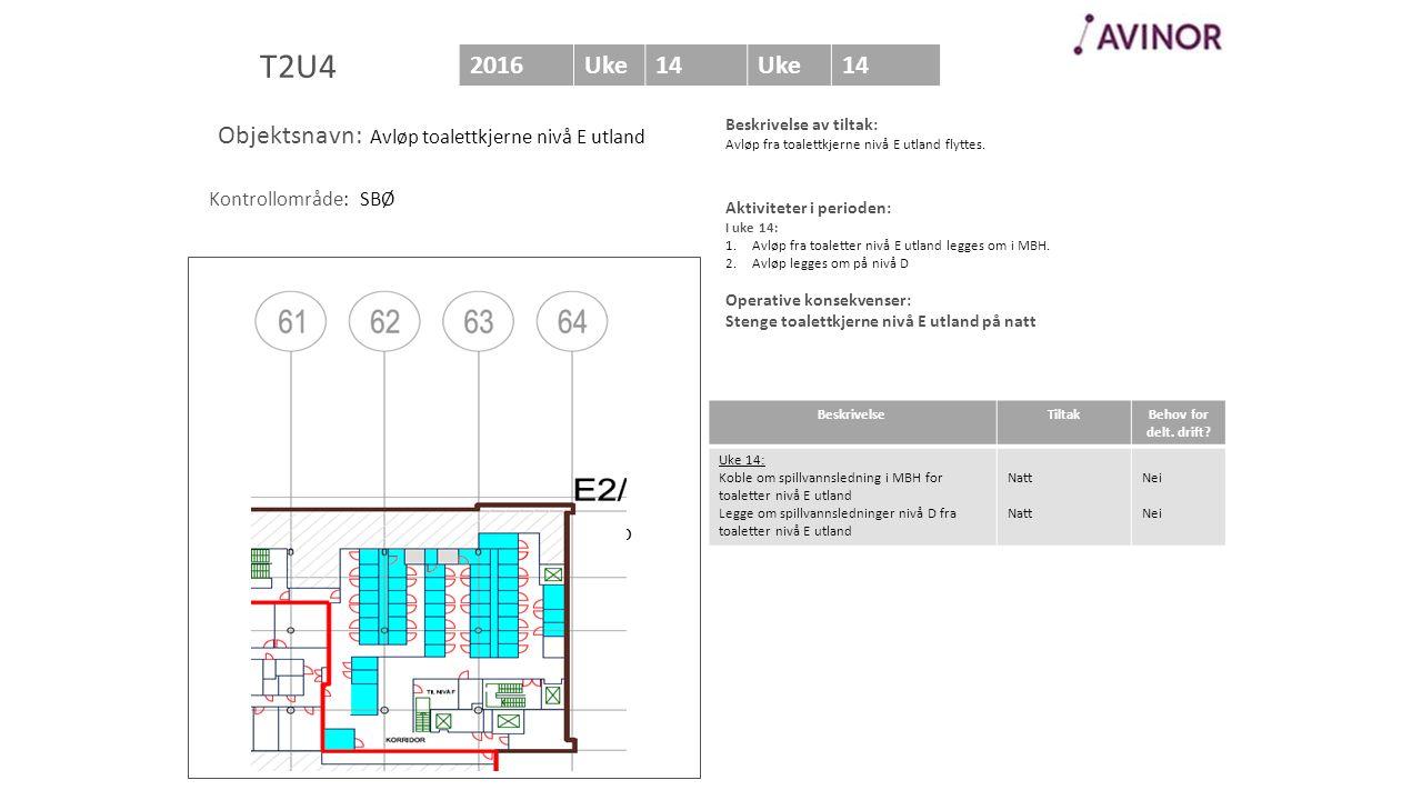 Bilde av område (Helst med en markering av området som berøres) Aktiviteter i perioden: Uke 14 og 15: -Bygging stillas, justering av bygget stillas: Område 5, 6, 7, 8 -Kjerneboring -Omlegging av rør og vent i tak Arbeidet er kartlagt og avtalt med Per Viggo Arbeidstider: kl 2300-0400 Inntransport: kl 2100-0500 Operative konsekvenser: BeskrivelseTiltakBehov for delt.