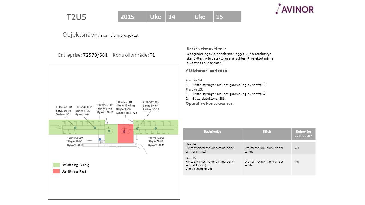 Bilde av område (Helst med en markering av området som berøres) Aktiviteter i perioden: Uke 14 og 15: -Pigging av fundamenter -Etablering ny trapp og dør i fastpunkt Operative konsekvenser: BeskrivelseTiltakBehov for delt.