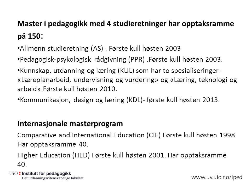 Master i pedagogikk med 4 studieretninger har opptaksramme på 150 : Allmenn studieretning (AS).