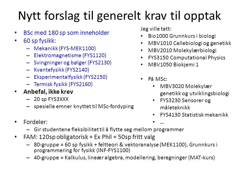 Nytt forslag til generelt krav til opptak BSc med 180 sp som inneholder 60 sp fysikk: – Mekanikk (FYS-MEK1100) – Elektromagnetisme (FYS1120) – Svingninger og bølger (FYS2130) – Kvantefysikk (FYS2140) – Eksperimentalfysikk (FYS2150) – Termisk fysikk (FYS2160) Anbefal, ikke krev – 20 sp FYS3XXX – spesielle emner knyttet til MSc-fordyping Fordeler: – Gir studentene fleksibilitet til å flytte seg mellom programmer FAM: 120sp obligatorisk + Ex Phil + 50sp fritt valg – 80-gruppe = 60 sp fysikk + feltteori & vektoranalyse (MEK1100), Grunnkurs i programmering for fysikk (INF-FYS1100) – 40-gruppe = Kalkulus, lineær algebra, modellering, beregninger (MAT-kurs) Jeg ville tatt: Bio1000 Grunnkurs i biologi MBV1010 Cellebiologi og genetikk MBV2010 Molekylærbiologi FYS3150 Computational Physics MBV1050 Biokjemi 1 På MSc: MBV3020 Molekylær genetikk og utviklingsbiologi FYS3230 Sensorer og måleteknikk FYS4130 Statistisk mekanikk …