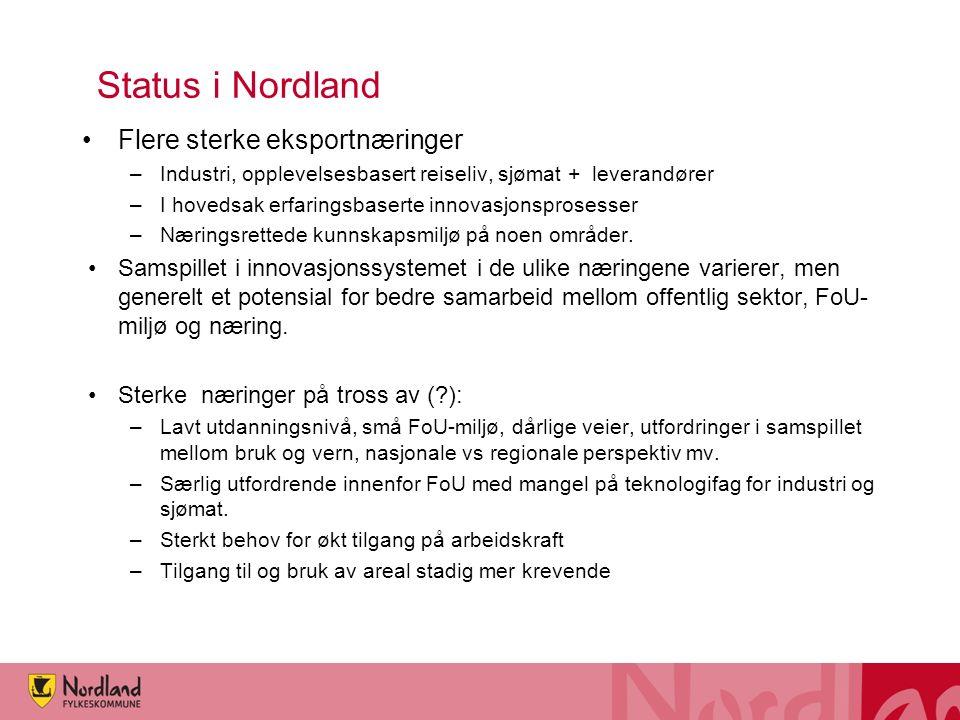 Status i Nordland Flere sterke eksportnæringer –Industri, opplevelsesbasert reiseliv, sjømat + leverandører –I hovedsak erfaringsbaserte innovasjonsprosesser –Næringsrettede kunnskapsmiljø på noen områder.