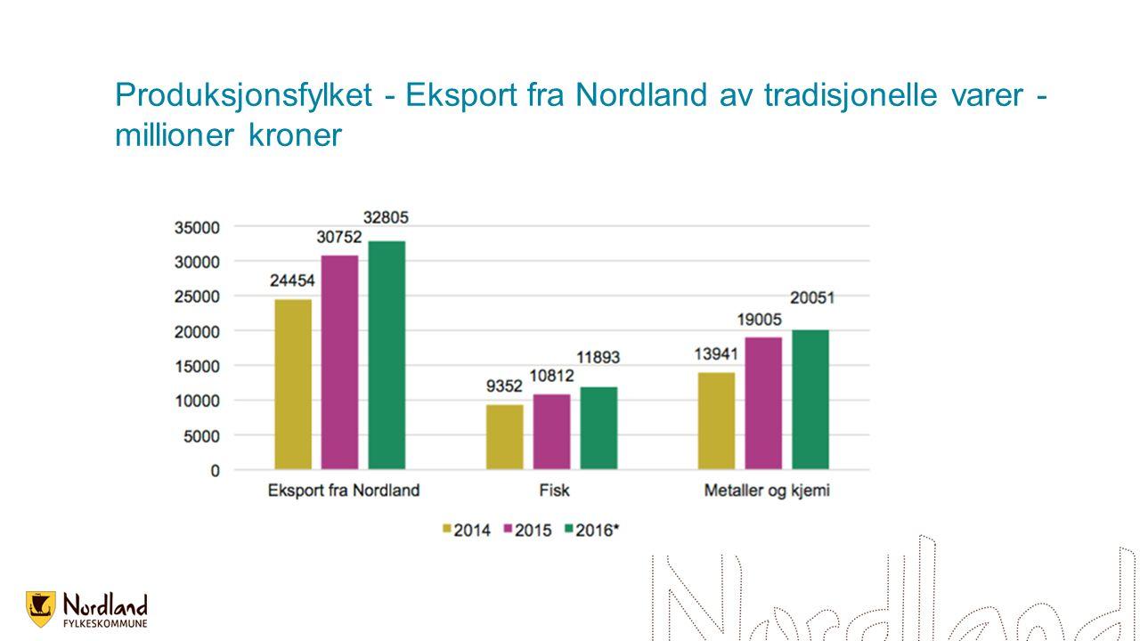 Produksjonsfylket - Eksport fra Nordland av tradisjonelle varer - millioner kroner