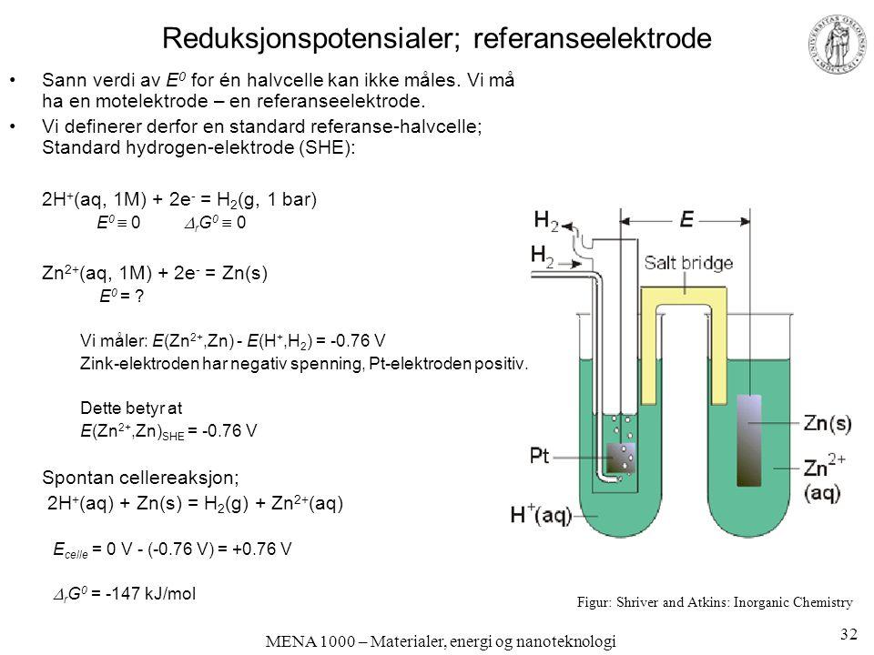 MENA 1000 – Materialer, energi og nanoteknologi Reduksjonspotensialer; referanseelektrode Sann verdi av E 0 for én halvcelle kan ikke måles.