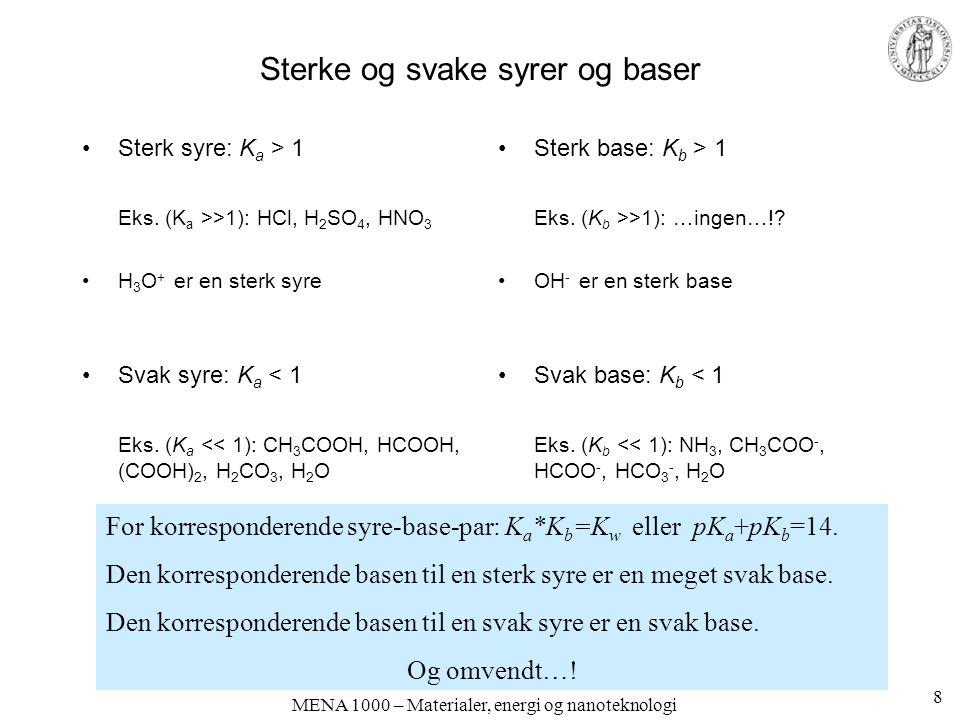 MENA 1000 – Materialer, energi og nanoteknologi Sterke og svake syrer og baser Sterk syre: K a > 1 Eks.