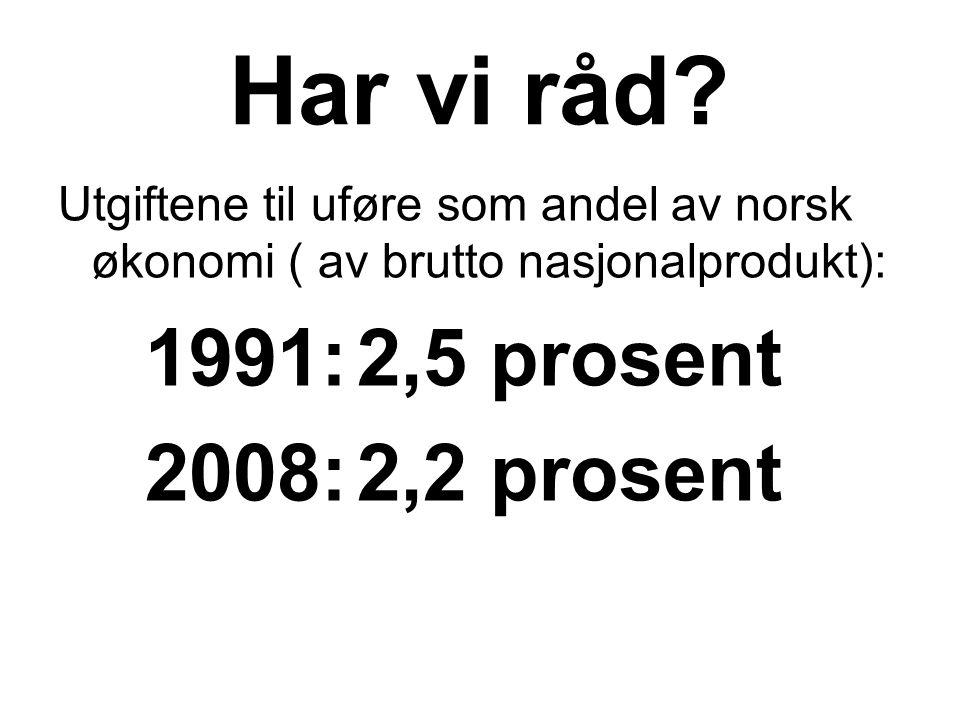 Har vi råd? Utgiftene til uføre som andel av norsk økonomi ( av brutto nasjonalprodukt): 1991:2,5 prosent 2008:2,2 prosent