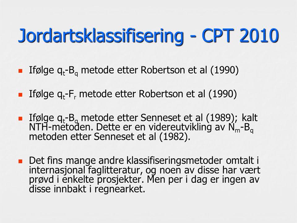 Jordartsklassifisering - CPT 2010 Ifølge q t -B q metode etter Robertson et al (1990) Ifølge q t -B q metode etter Robertson et al (1990) Ifølge q t -F r metode etter Robertson et al (1990) Ifølge q t -F r metode etter Robertson et al (1990) Ifølge q t -B q metode etter Senneset et al (1989); kalt NTH-metoden.
