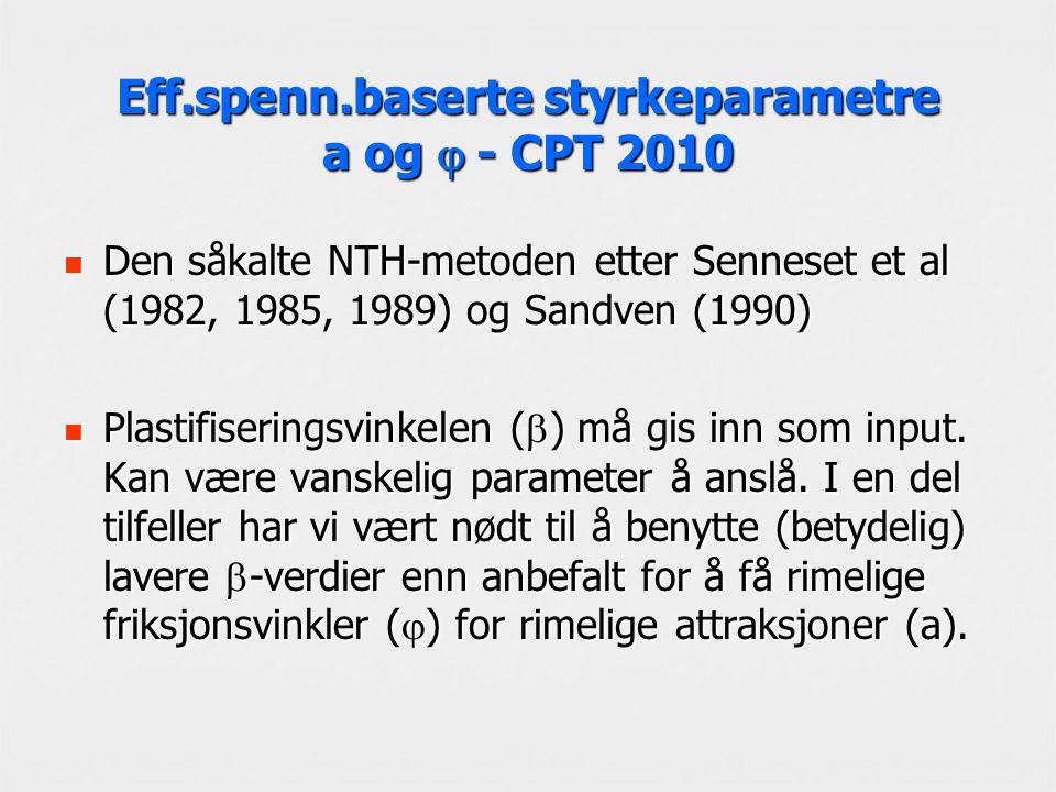 Eff.spenn.baserte styrkeparametre a og  - CPT 2010 Den såkalte NTH-metoden etter Senneset et al (1982, 1985, 1989) og Sandven (1990) Den såkalte NTH-metoden etter Senneset et al (1982, 1985, 1989) og Sandven (1990) Plastifiseringsvinkelen (  ) må gis inn som input.