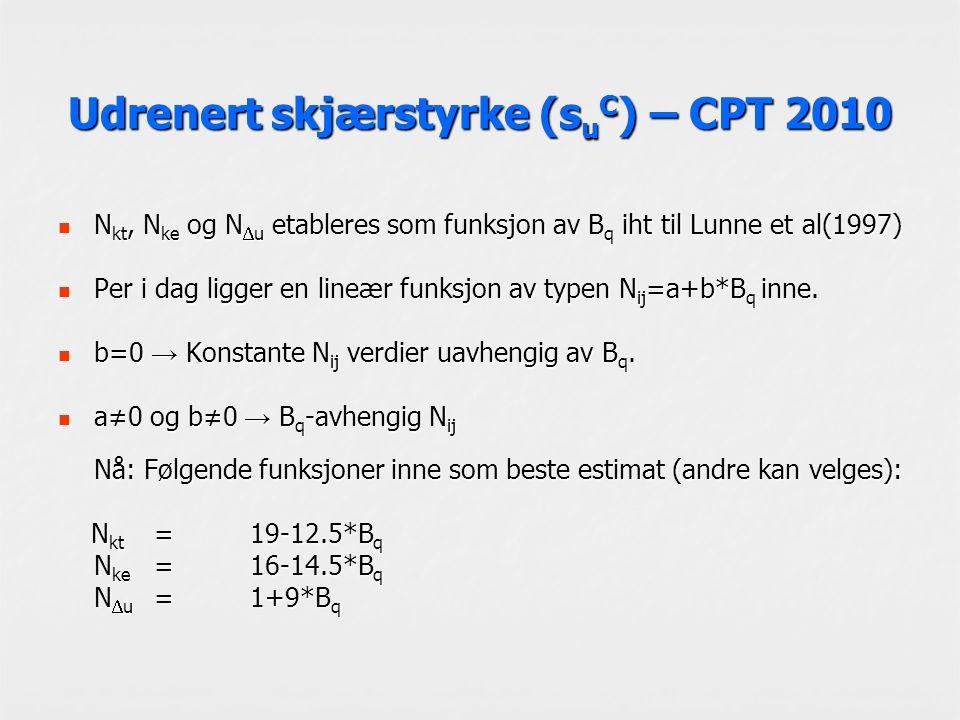 Udrenert skjærstyrke (s u C ) – CPT 2010 N kt, N ke og N  u etableres som funksjon av B q iht til Lunne et al(1997) N kt, N ke og N  u etableres som funksjon av B q iht til Lunne et al(1997) Per i dag ligger en lineær funksjon av typen N ij =a+b*B q inne.