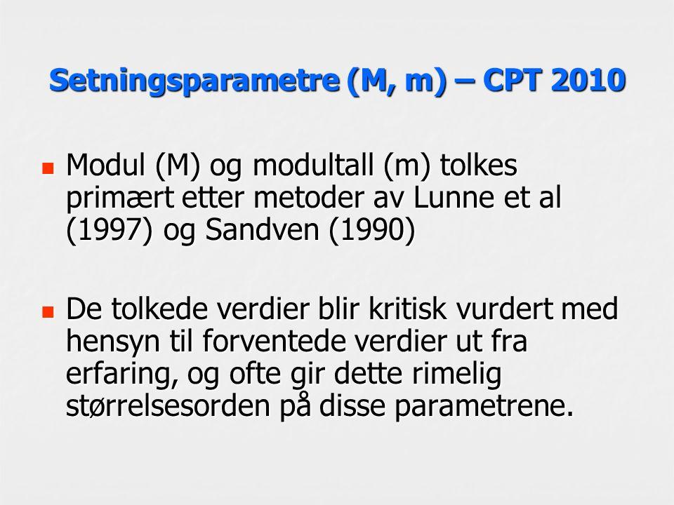 Setningsparametre (M, m) – CPT 2010 Modul (M) og modultall (m) tolkes primært etter metoder av Lunne et al (1997) og Sandven (1990) Modul (M) og modultall (m) tolkes primært etter metoder av Lunne et al (1997) og Sandven (1990) De tolkede verdier blir kritisk vurdert med hensyn til forventede verdier ut fra erfaring, og ofte gir dette rimelig størrelsesorden på disse parametrene.