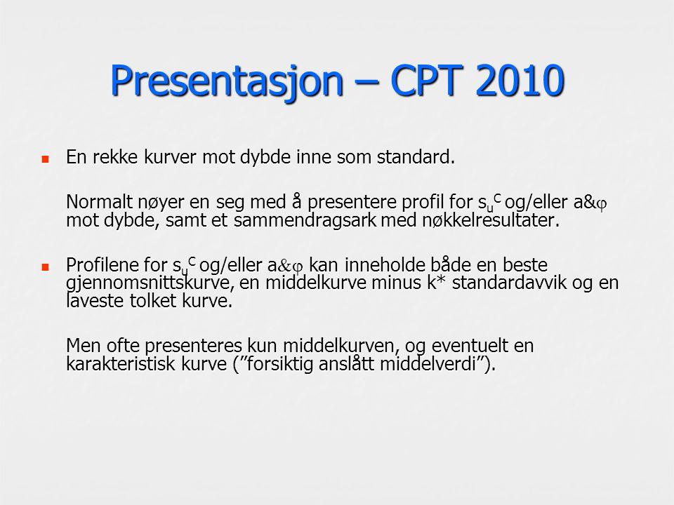Presentasjon – CPT 2010 En rekke kurver mot dybde inne som standard. En rekke kurver mot dybde inne som standard. Normalt nøyer en seg med å presenter