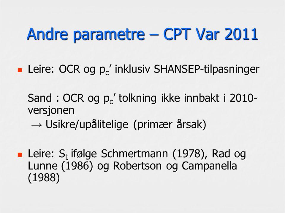 Andre parametre – CPT Var 2011 Leire: OCR og p c ' inklusiv SHANSEP-tilpasninger Leire: OCR og p c ' inklusiv SHANSEP-tilpasninger Sand : OCR og p c ' tolkning ikke innbakt i 2010- versjonen → Usikre/upålitelige (primær årsak) → Usikre/upålitelige (primær årsak) Leire: S t ifølge Schmertmann (1978), Rad og Lunne (1986) og Robertson og Campanella (1988) Leire: S t ifølge Schmertmann (1978), Rad og Lunne (1986) og Robertson og Campanella (1988)