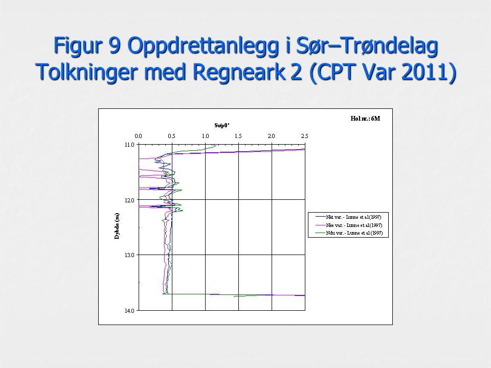 Figur 9 Oppdrettanlegg i Sør–Trøndelag Tolkninger med Regneark 2 (CPT Var 2011)