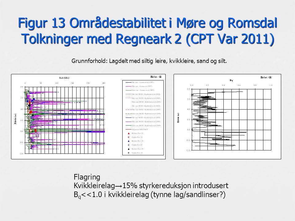 Figur 13 Områdestabilitet i Møre og Romsdal Tolkninger med Regneark 2 (CPT Var 2011) Grunnforhold: Lagdelt med siltig leire, kvikkleire, sand og silt.