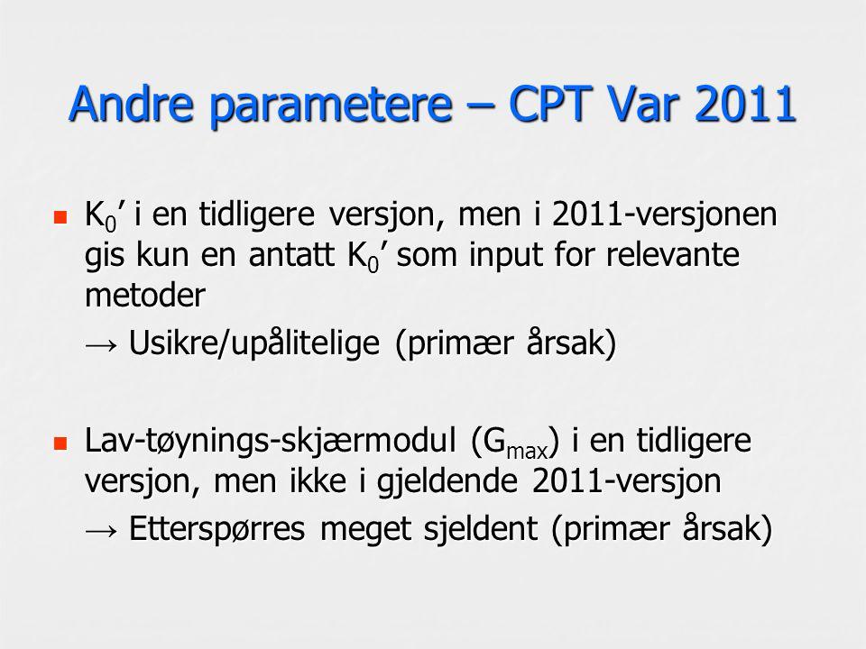 Andre parametere – CPT Var 2011 K 0 ' i en tidligere versjon, men i 2011-versjonen gis kun en antatt K 0 ' som input for relevante metoder K 0 ' i en tidligere versjon, men i 2011-versjonen gis kun en antatt K 0 ' som input for relevante metoder → Usikre/upålitelige (primær årsak) → Usikre/upålitelige (primær årsak) Lav-tøynings-skjærmodul (G max ) i en tidligere versjon, men ikke i gjeldende 2011-versjon Lav-tøynings-skjærmodul (G max ) i en tidligere versjon, men ikke i gjeldende 2011-versjon → Etterspørres meget sjeldent (primær årsak)