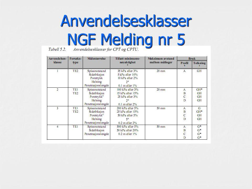 Anvendelsesklasser NGF Melding nr 5
