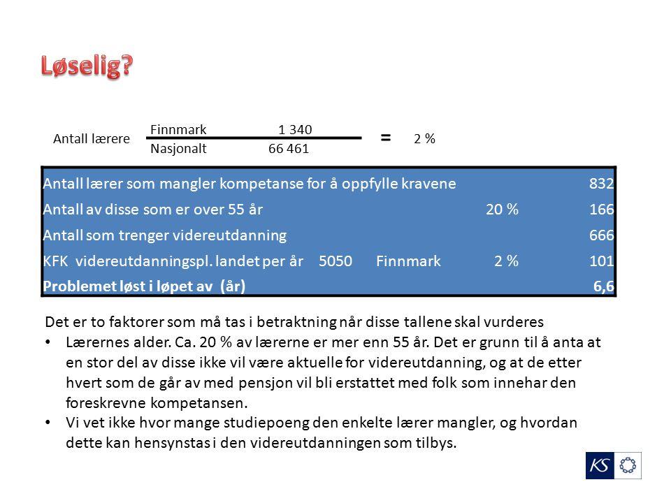 Antall lærere Finnmark 1 340 2 % Nasjonalt 66 461 = Antall lærer som mangler kompetanse for å oppfylle kravene832 Antall av disse som er over 55 år20 %166 Antall som trenger videreutdanning666 KFK videreutdanningspl.