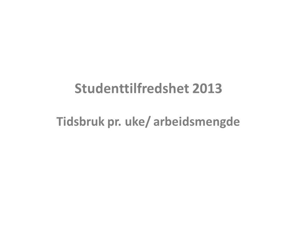 Studenttilfredshet 2013 Tidsbruk pr. uke/ arbeidsmengde