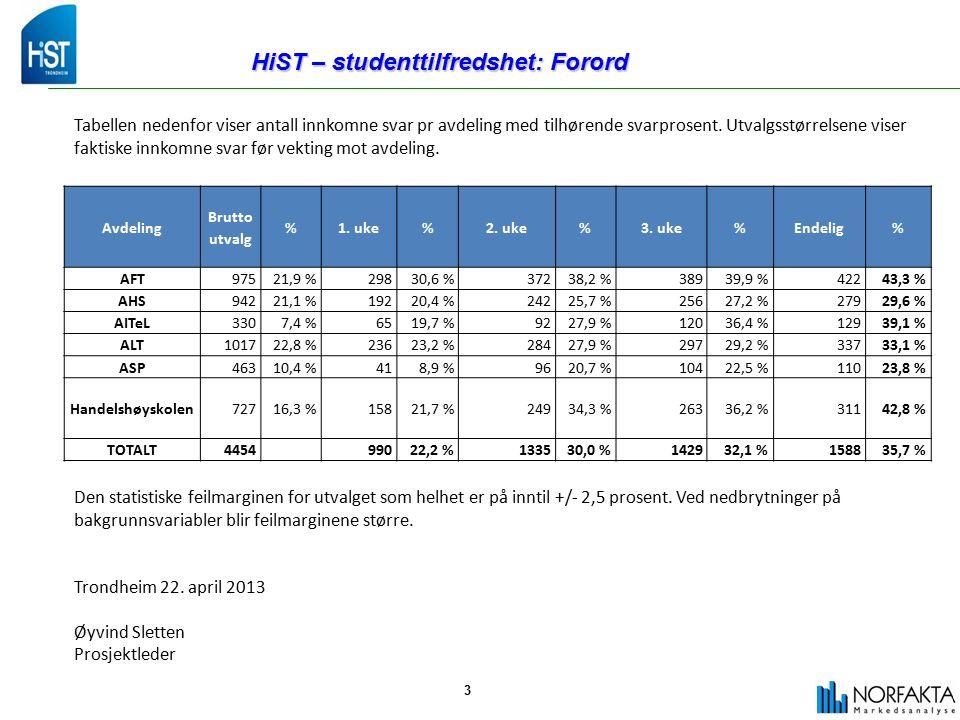 4 HiST – studenttilfredshet: Kvalitetskart