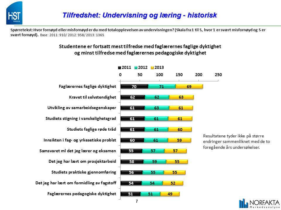 7 Tilfredshet: Undervisning og læring - historisk Spørretekst: Hvor fornøyd eller misfornøyd er du med totalopplevelsen av undervisningen.
