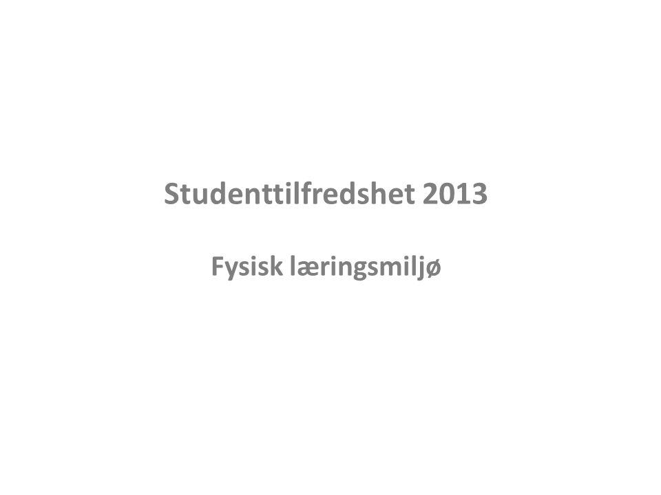 Studenttilfredshet 2013 Fysisk læringsmiljø