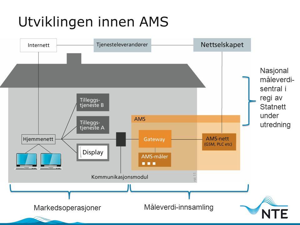 Utviklingen innen AMS Markedsoperasjoner Måleverdi-innsamling Nasjonal måleverdi- sentral i regi av Statnett under utredning