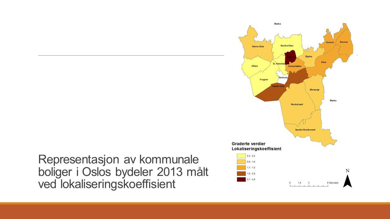 Representasjon av kommunale boliger i Oslos bydeler 2013 målt ved lokaliseringskoeffisient