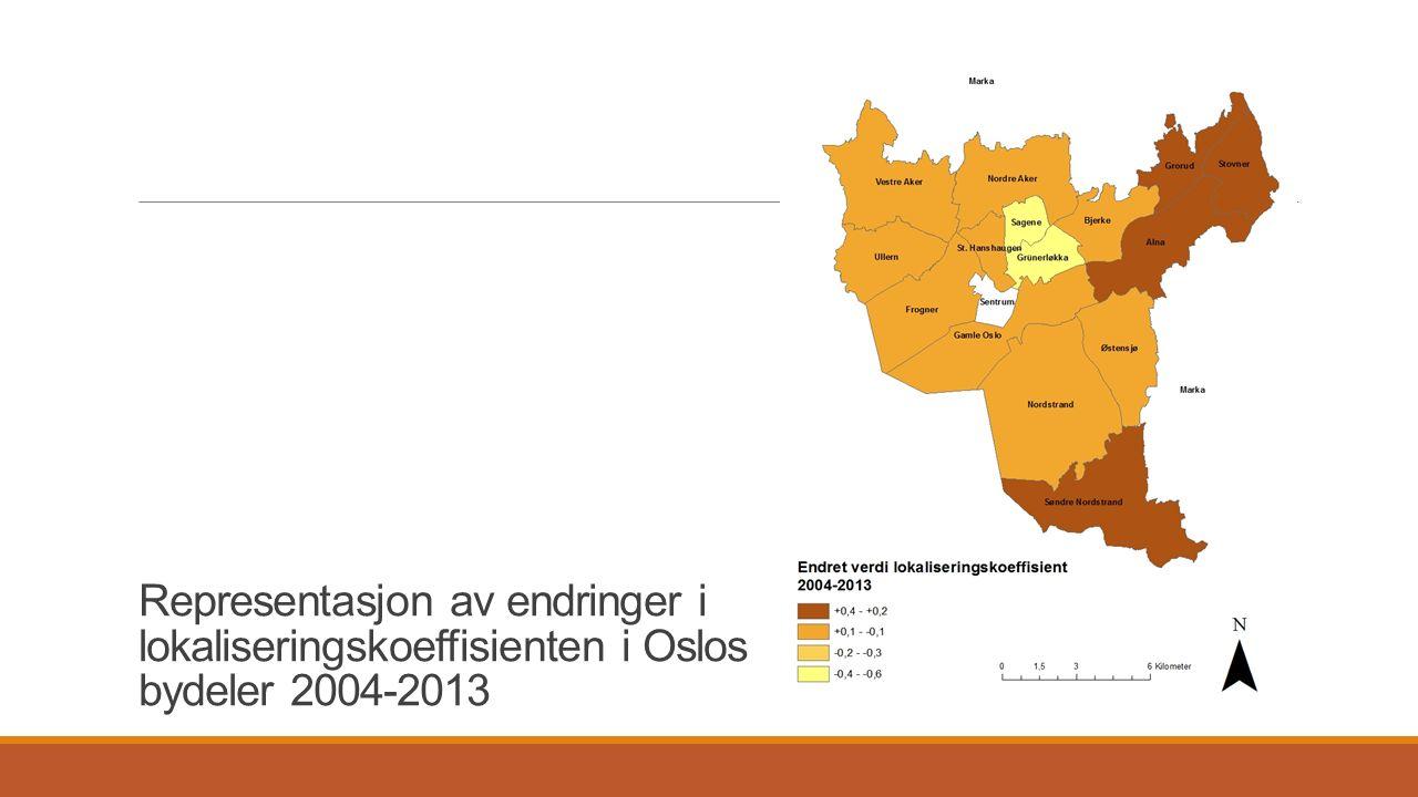 Representasjon av endringer i lokaliseringskoeffisienten i Oslos bydeler 2004-2013