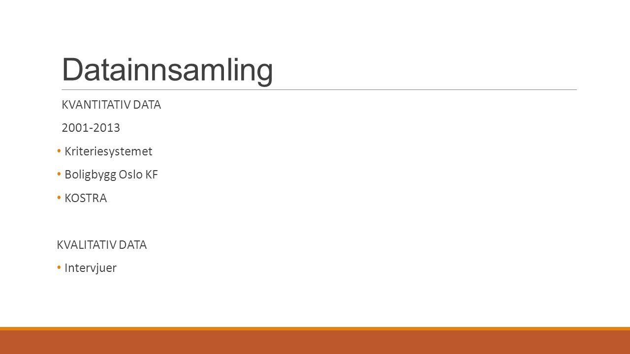 Datainnsamling KVANTITATIV DATA 2001-2013 Kriteriesystemet Boligbygg Oslo KF KOSTRA KVALITATIV DATA Intervjuer