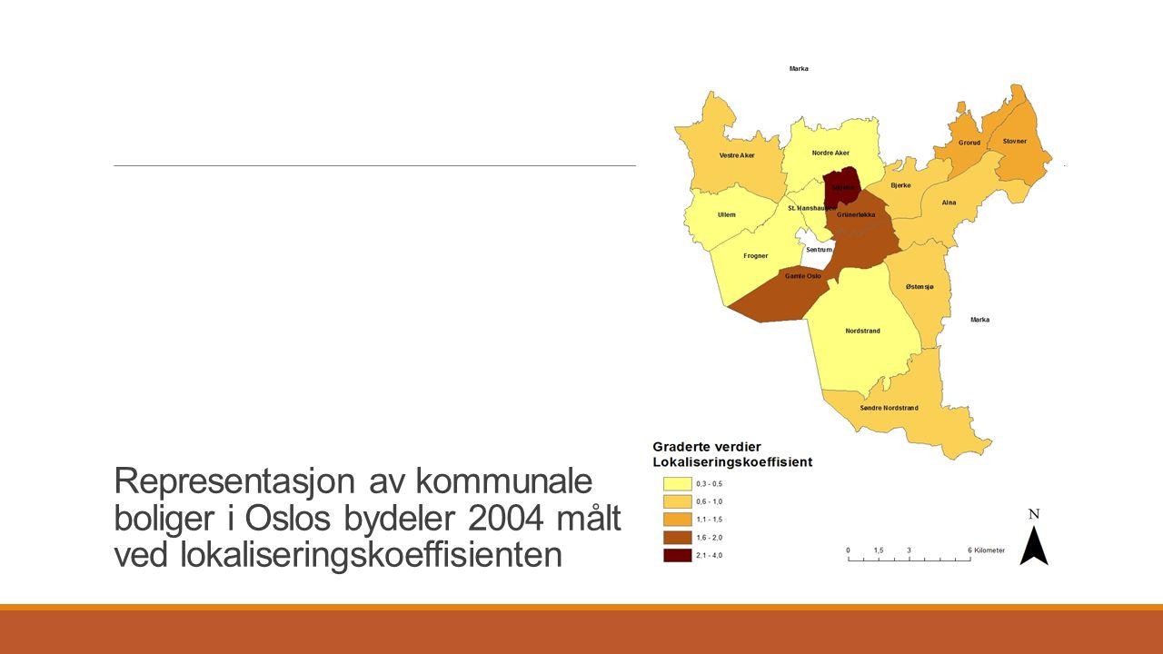 Representasjon av kommunale boliger i Oslos bydeler 2004 målt ved lokaliseringskoeffisienten