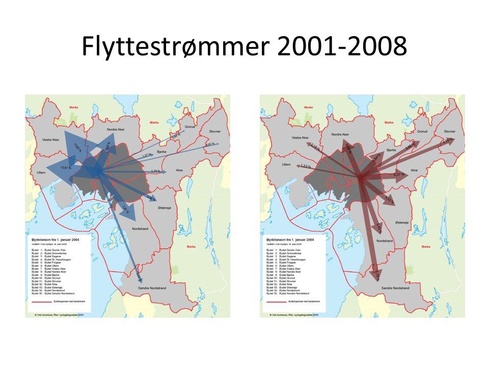 Flyttestrømmer 2001-2008
