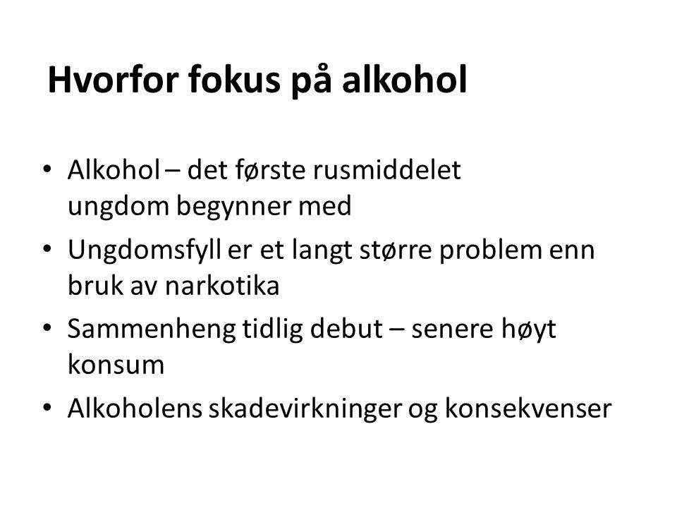 Hvorfor fokus på alkohol Alkohol – det første rusmiddelet ungdom begynner med Ungdomsfyll er et langt større problem enn bruk av narkotika Sammenheng tidlig debut – senere høyt konsum Alkoholens skadevirkninger og konsekvenser