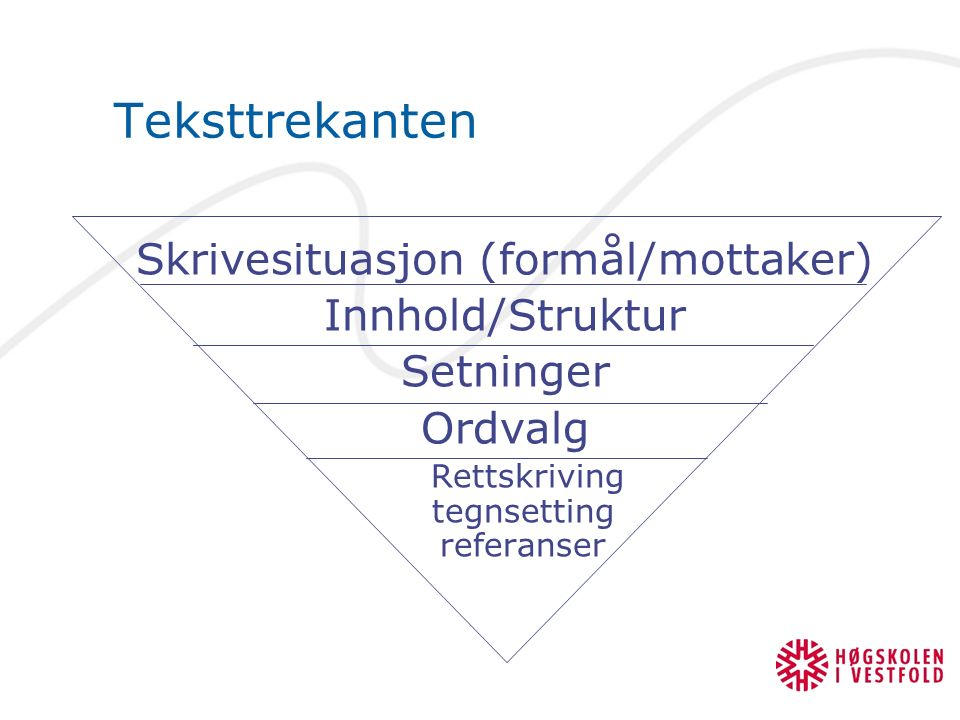 Teksttrekanten Skrivesituasjon (formål/mottaker) Innhold/Struktur Setninger Ordvalg Rettskriving tegnsetting referanser