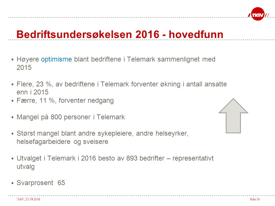 NAV, 25.09.2016Side 16 Bedriftsundersøkelsen 2016 - hovedfunn  Høyere optimisme blant bedriftene i Telemark sammenlignet med 2015  Flere, 23 %, av bedriftene i Telemark forventer økning i antall ansatte enn i 2015  Færre, 11 %, forventer nedgang  Mangel på 800 personer i Telemark  Størst mangel blant andre sykepleiere, andre helseyrker, helsefagarbeidere og sveisere  Utvalget i Telemark i 2016 besto av 893 bedrifter – representativt utvalg  Svarprosent 65